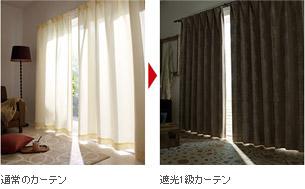 通常のカーテンと遮光1級カーテン